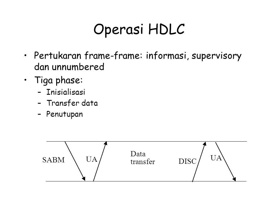 Operasi HDLC Pertukaran frame-frame: informasi, supervisory dan unnumbered. Tiga phase: Inisialisasi.