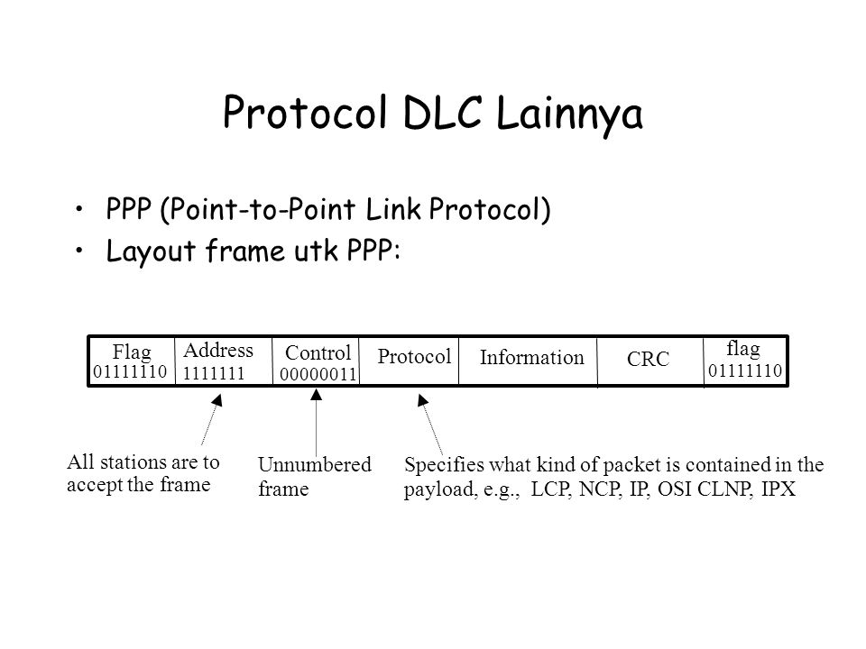 Protocol DLC Lainnya PPP (Point-to-Point Link Protocol)