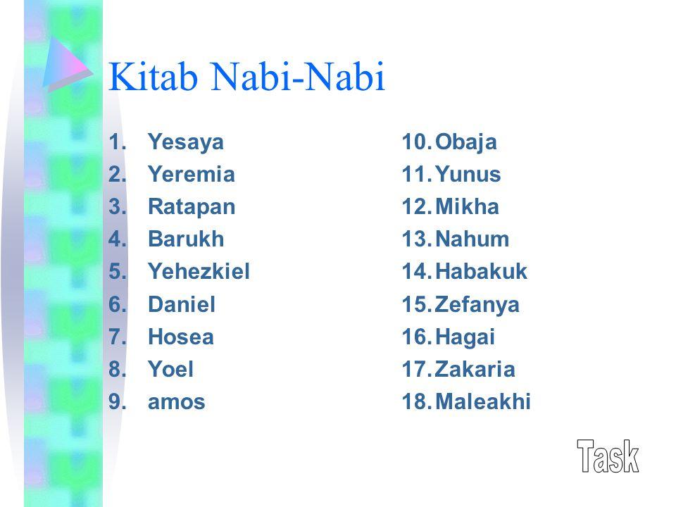 Kitab Nabi-Nabi Task Yesaya Yeremia Ratapan Barukh Yehezkiel Daniel