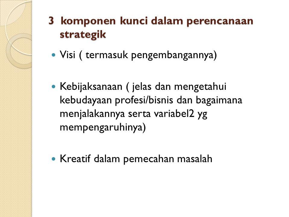 3 komponen kunci dalam perencanaan strategik