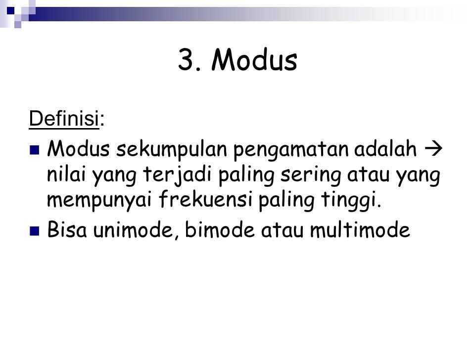 3. Modus Definisi: Modus sekumpulan pengamatan adalah  nilai yang terjadi paling sering atau yang mempunyai frekuensi paling tinggi.