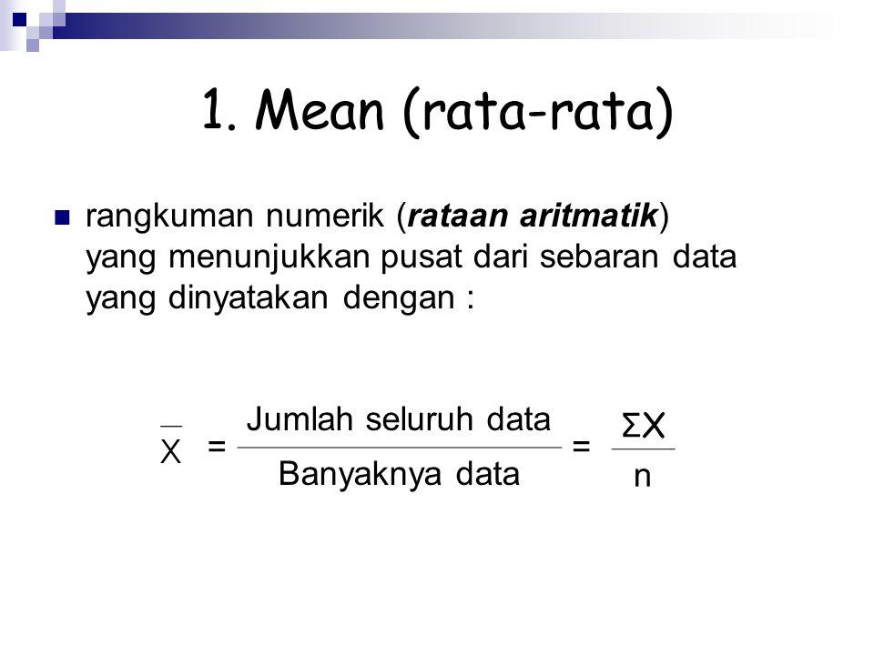 1. Mean (rata-rata) rangkuman numerik (rataan aritmatik) yang menunjukkan pusat dari sebaran data yang dinyatakan dengan :