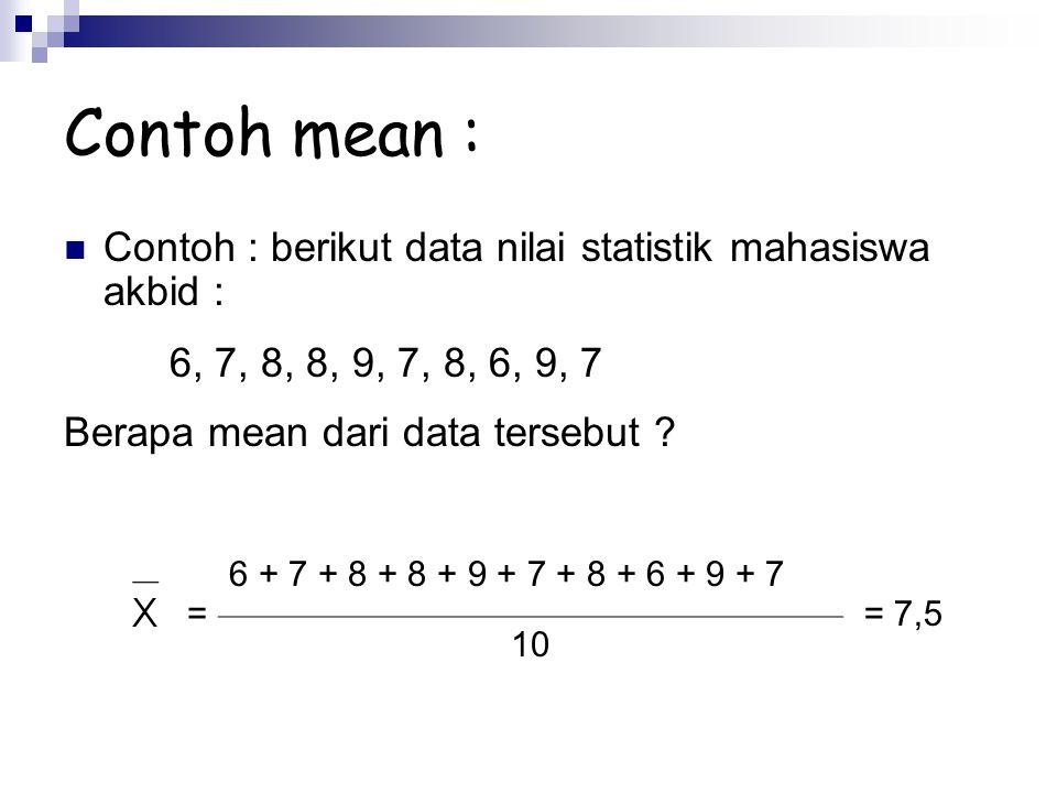 Contoh mean : Contoh : berikut data nilai statistik mahasiswa akbid :