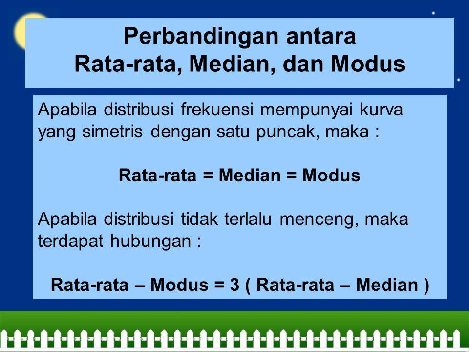 Perbandingan antara Rata-rata, Median, dan Modus