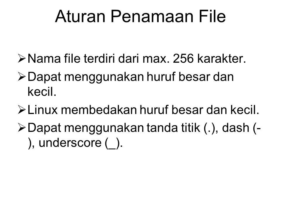 Aturan Penamaan File Nama file terdiri dari max. 256 karakter.