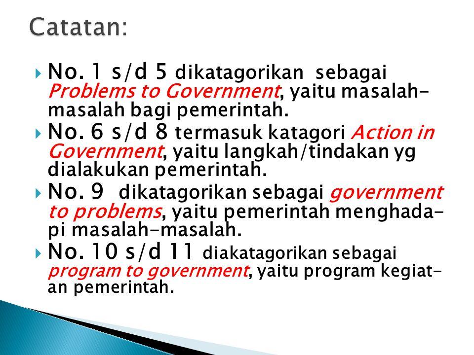 Catatan: No. 1 s/d 5 dikatagorikan sebagai Problems to Government, yaitu masalah- masalah bagi pemerintah.