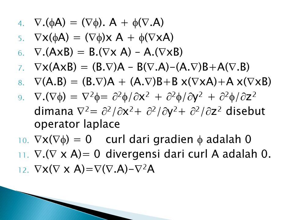 .(A) = (). A + (.A) x(A) = ()x A + (xA) .(AxB) = B.(x A) – A.(xB) x(AxB) = (B.)A – B(.A)-(A.)B+A(.B)