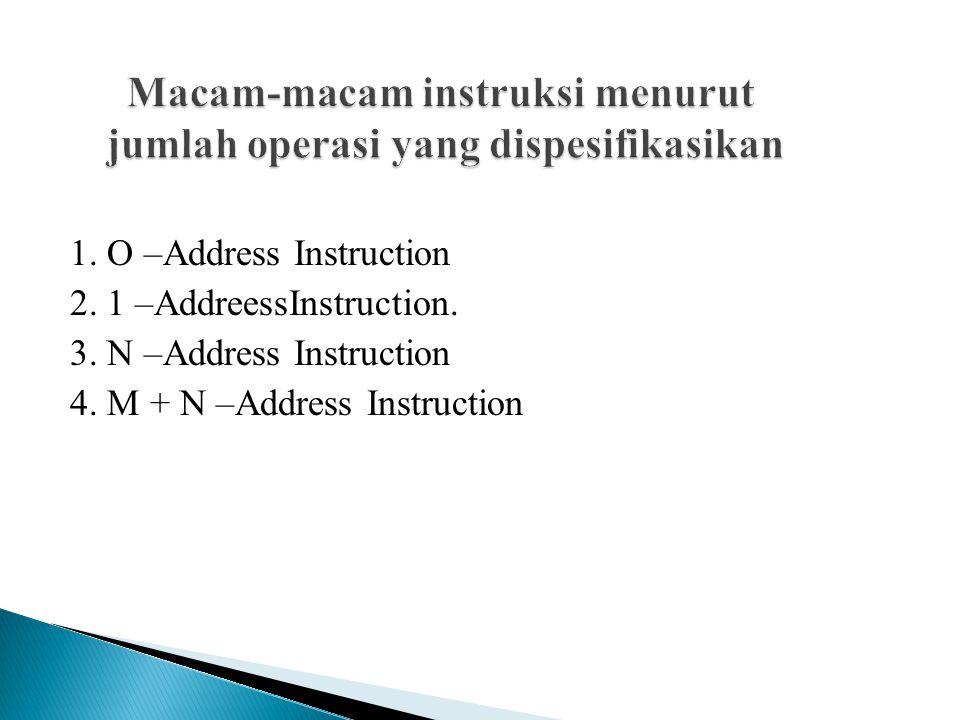 Macam-macam instruksi menurut jumlah operasi yang dispesifikasikan
