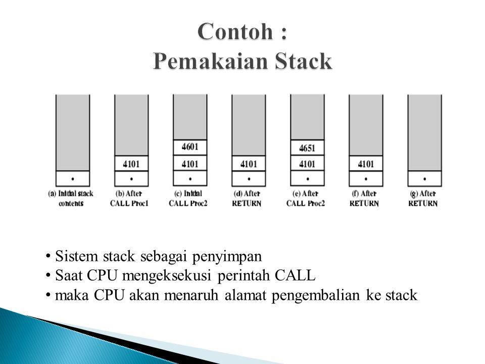 Contoh : Pemakaian Stack