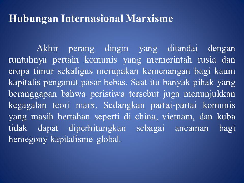 Hubungan Internasional Marxisme