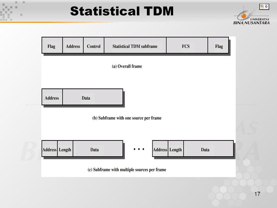 Statistical TDM