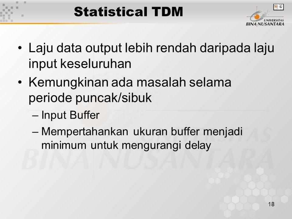 Laju data output lebih rendah daripada laju input keseluruhan