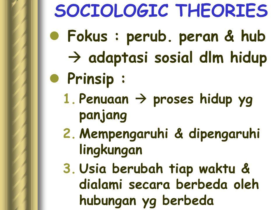SOCIOLOGIC THEORIES Fokus : perub. peran & hub