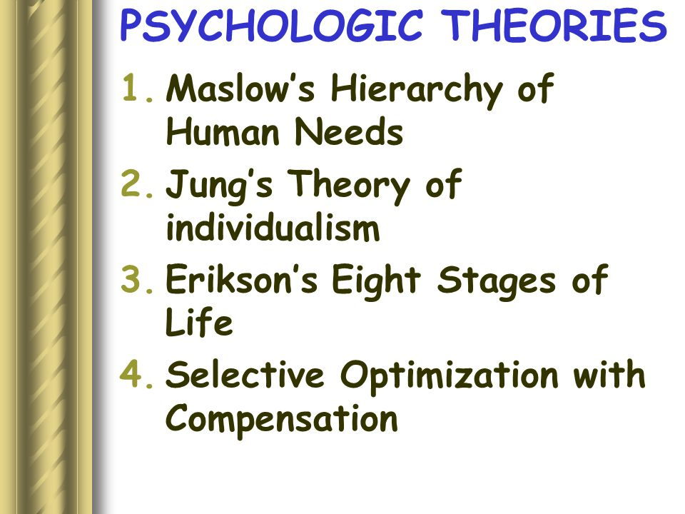 PSYCHOLOGIC THEORIES Maslow's Hierarchy of Human Needs