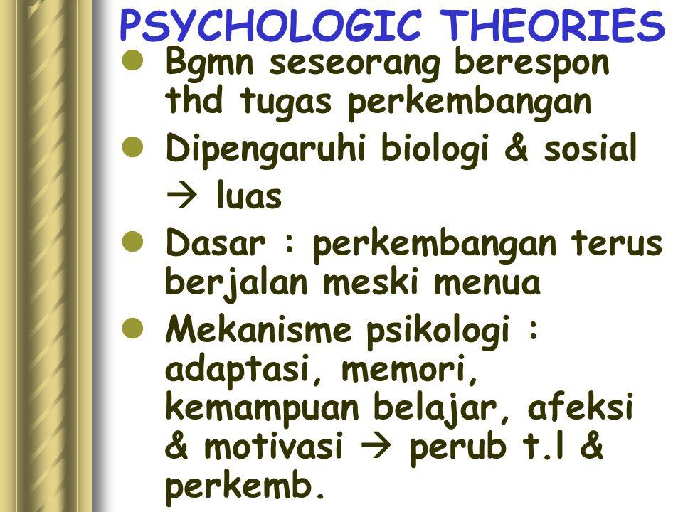 PSYCHOLOGIC THEORIES Bgmn seseorang berespon thd tugas perkembangan