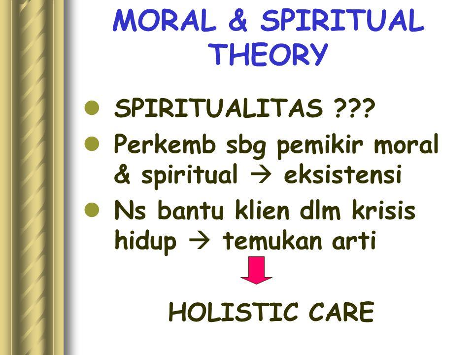 MORAL & SPIRITUAL THEORY
