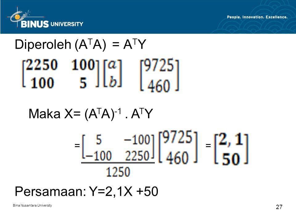 Diperoleh (ATA) = ATY Maka X= (ATA)-1 . ATY Persamaan: Y=2,1X +50 = =