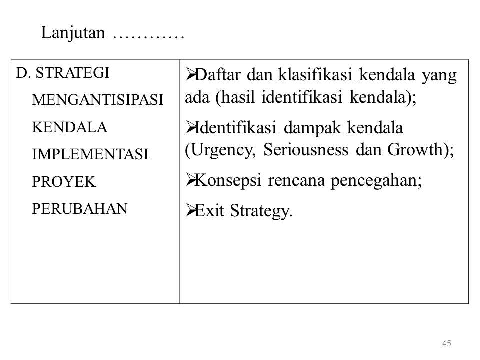 Daftar dan klasifikasi kendala yang ada (hasil identifikasi kendala);