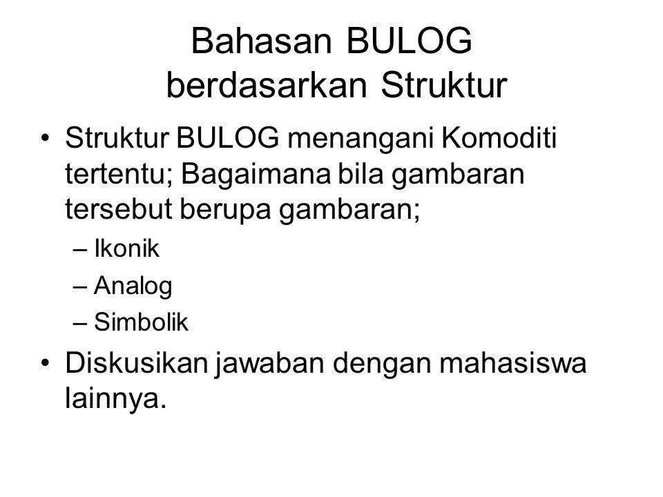 Bahasan BULOG berdasarkan Struktur