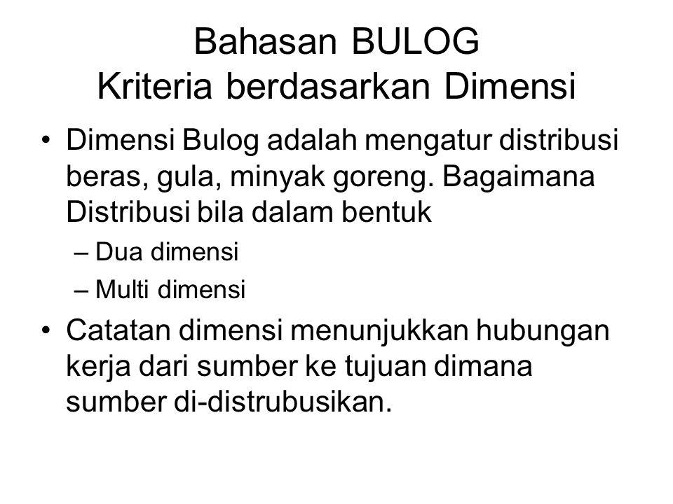 Bahasan BULOG Kriteria berdasarkan Dimensi