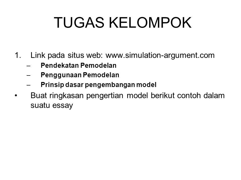 TUGAS KELOMPOK Link pada situs web: www.simulation-argument.com. Pendekatan Pemodelan. Penggunaan Pemodelan.
