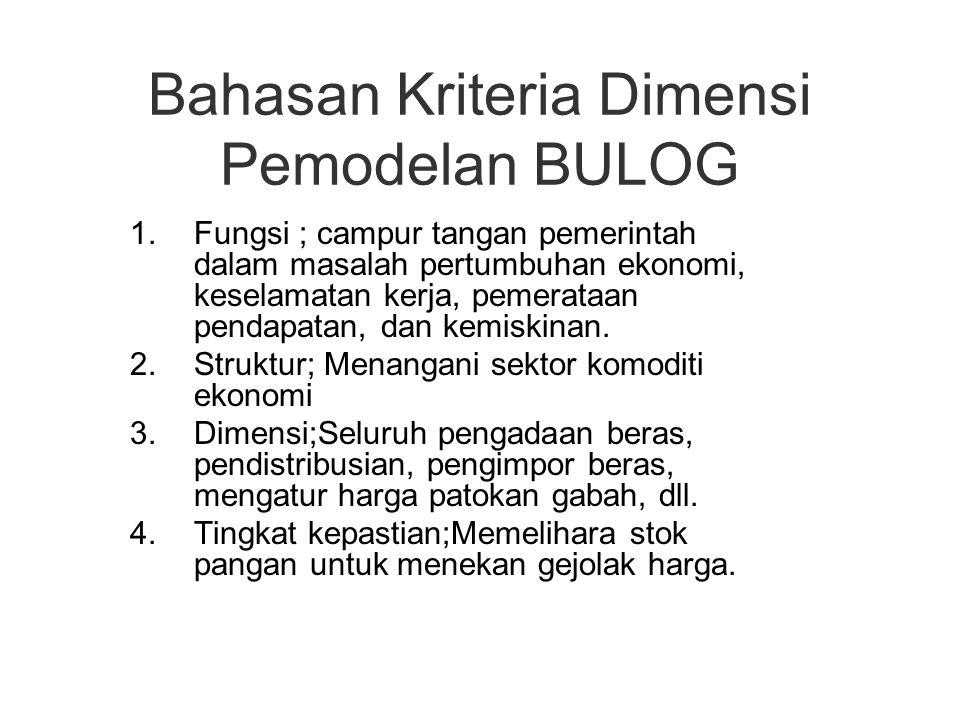 Bahasan Kriteria Dimensi Pemodelan BULOG