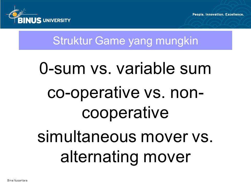 Struktur Game yang mungkin