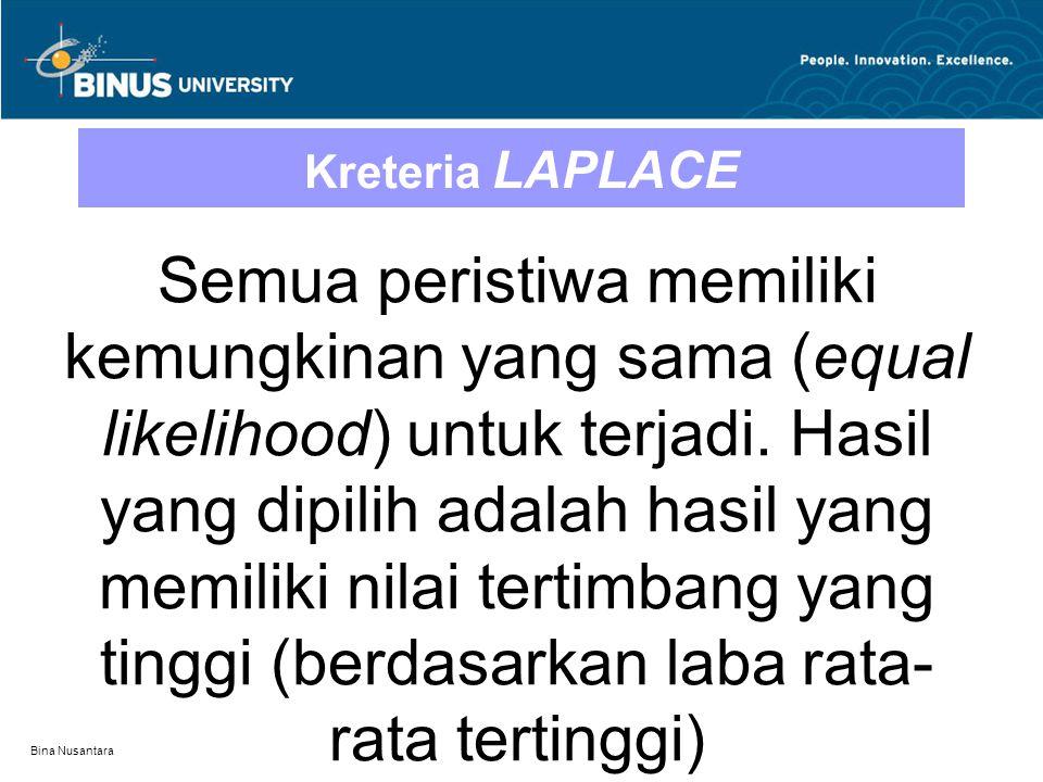 Kreteria LAPLACE