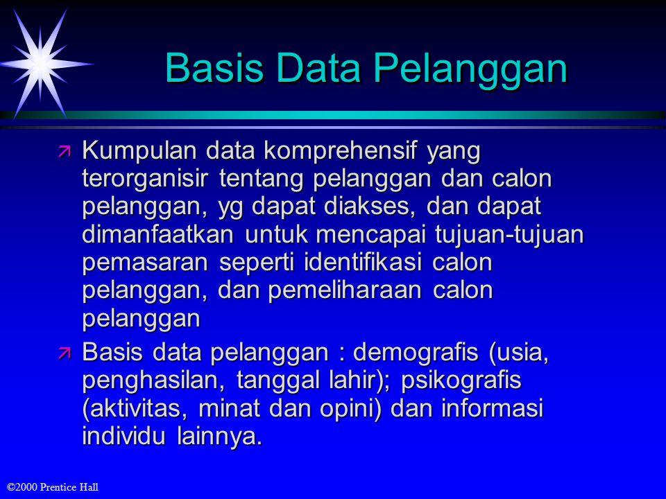 Basis Data Pelanggan