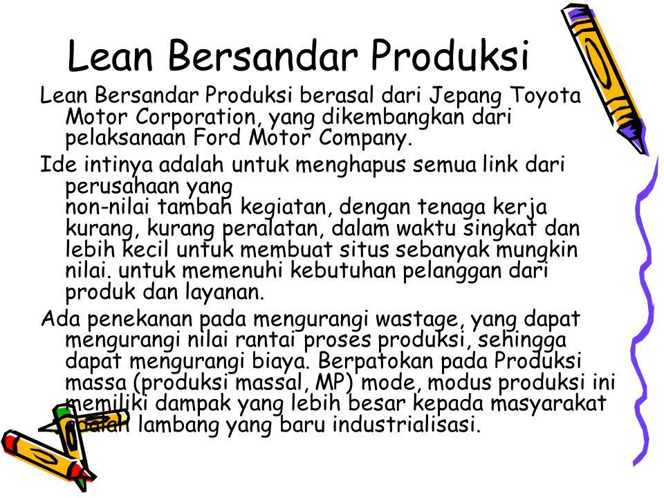 Lean Bersandar Produksi