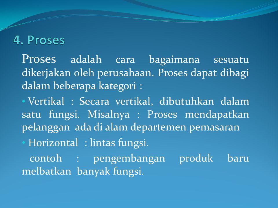 4. Proses Proses adalah cara bagaimana sesuatu dikerjakan oleh perusahaan. Proses dapat dibagi dalam beberapa kategori :
