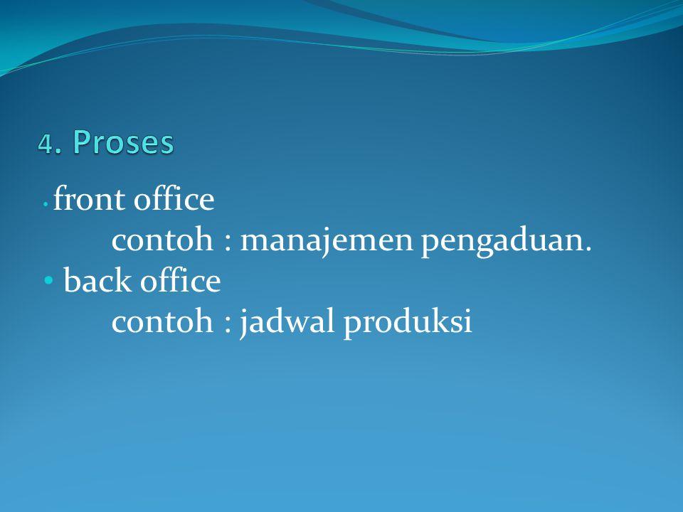 contoh : manajemen pengaduan. back office contoh : jadwal produksi