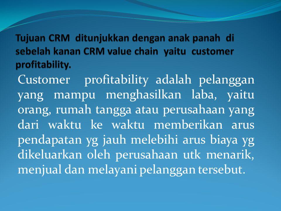 Tujuan CRM ditunjukkan dengan anak panah di sebelah kanan CRM value chain yaitu customer profitability.