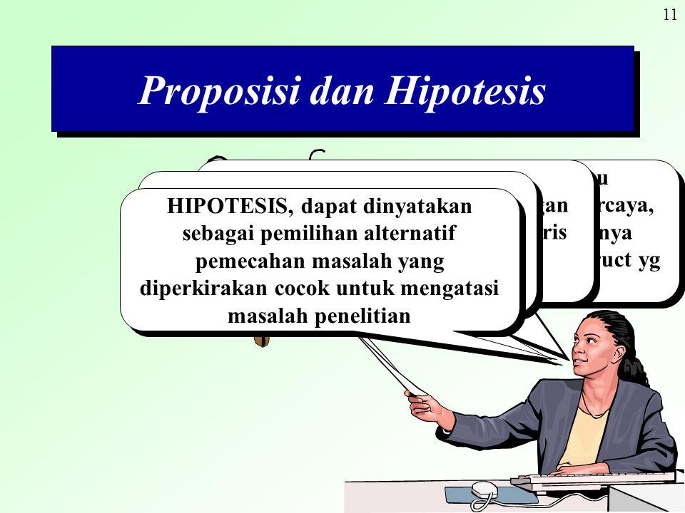 Proposisi dan Hipotesis