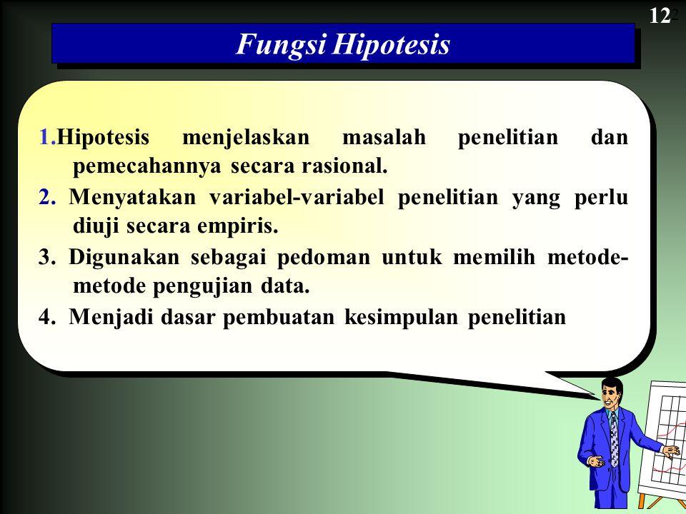 12 Fungsi Hipotesis. 1.Hipotesis menjelaskan masalah penelitian dan pemecahannya secara rasional.