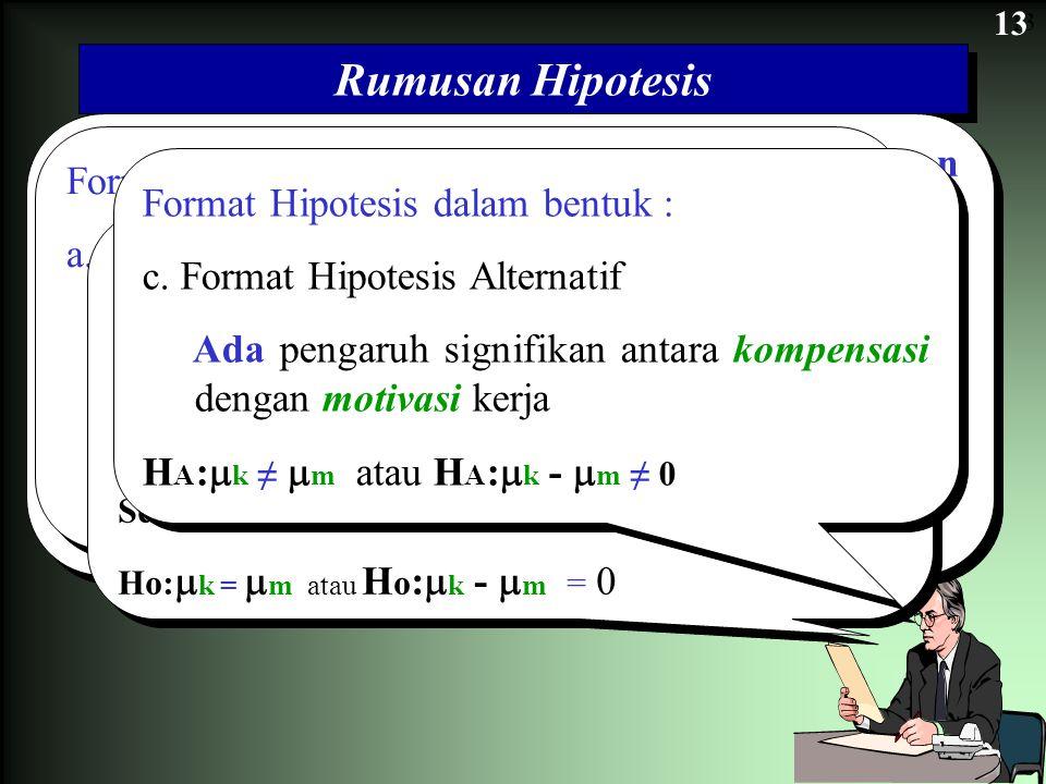 Rumusan Hipotesis Rumusan hipotesis yg baik mempertimbngkan kreteria :