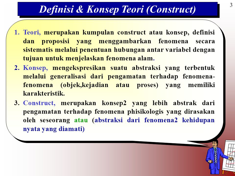 Definisi & Konsep Teori (Construct)