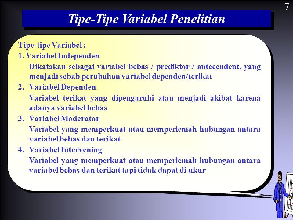 Tipe-Tipe Variabel Penelitian