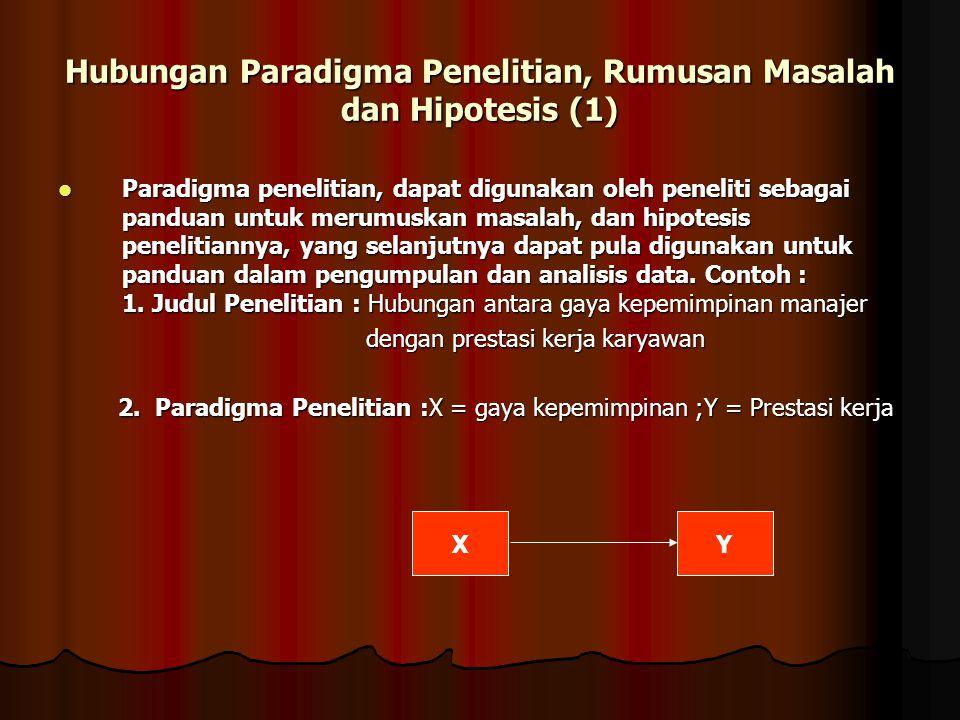 Hubungan Paradigma Penelitian, Rumusan Masalah dan Hipotesis (1)