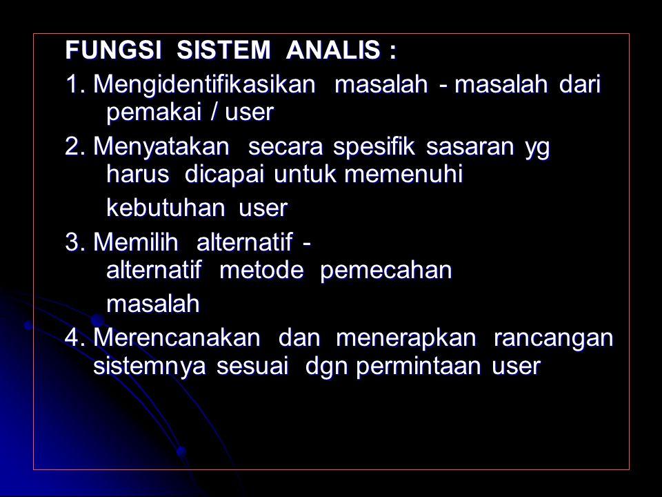 FUNGSI SISTEM ANALIS : 1. Mengidentifikasikan masalah - masalah dari pemakai / user.