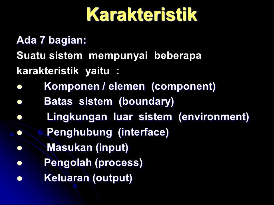 Karakteristik Ada 7 bagian: Suatu sistem mempunyai beberapa