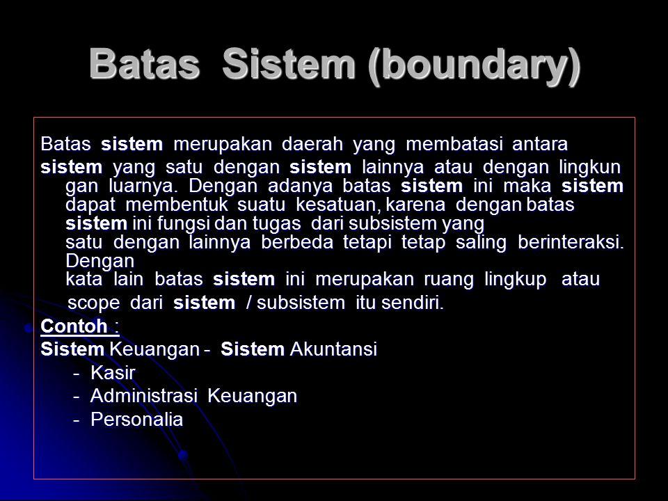 Batas Sistem (boundary)