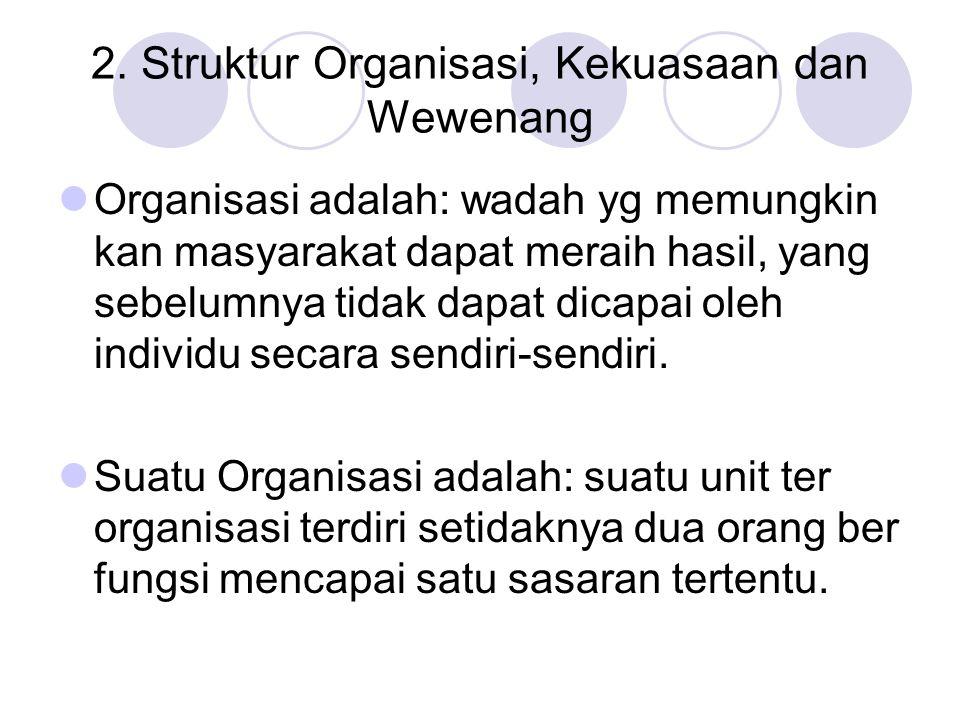 2. Struktur Organisasi, Kekuasaan dan Wewenang