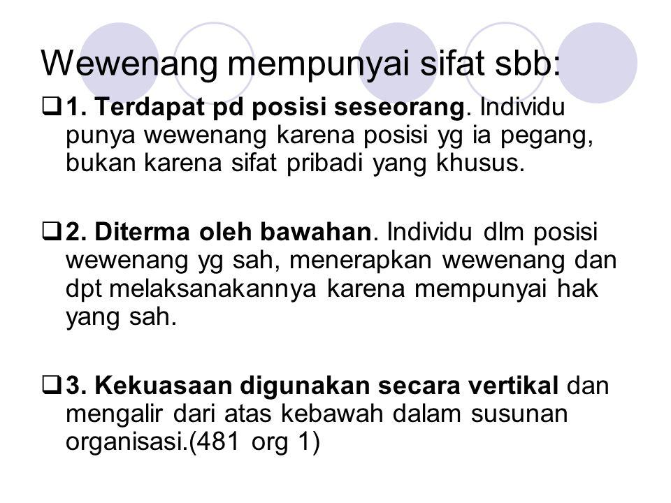 Wewenang mempunyai sifat sbb: