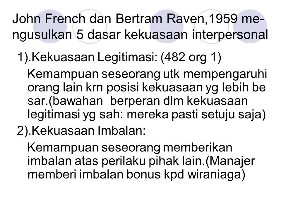 John French dan Bertram Raven,1959 me- ngusulkan 5 dasar kekuasaan interpersonal