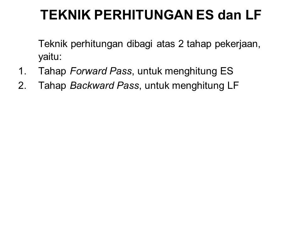 TEKNIK PERHITUNGAN ES dan LF