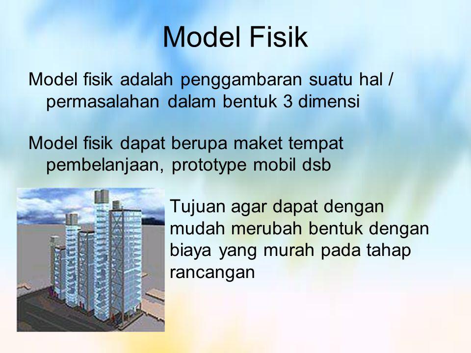 Model Fisik Model fisik adalah penggambaran suatu hal / permasalahan dalam bentuk 3 dimensi.