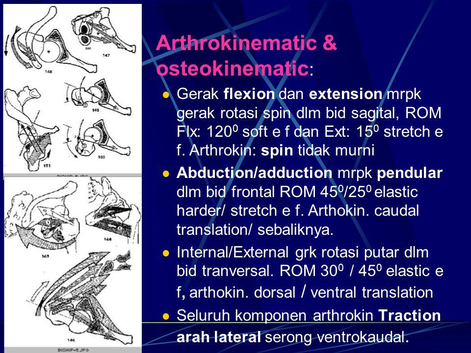 Arthrokinematic & osteokinematic: