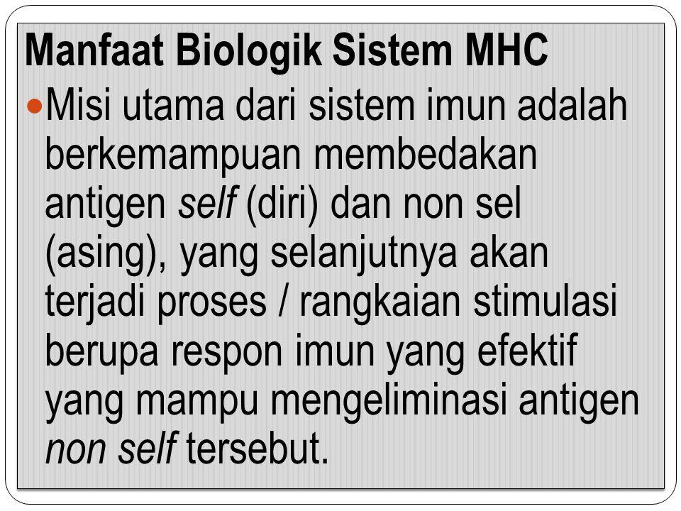 Manfaat Biologik Sistem MHC