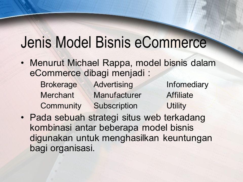 Jenis Model Bisnis eCommerce